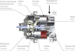 TDDK - Unser Produkt